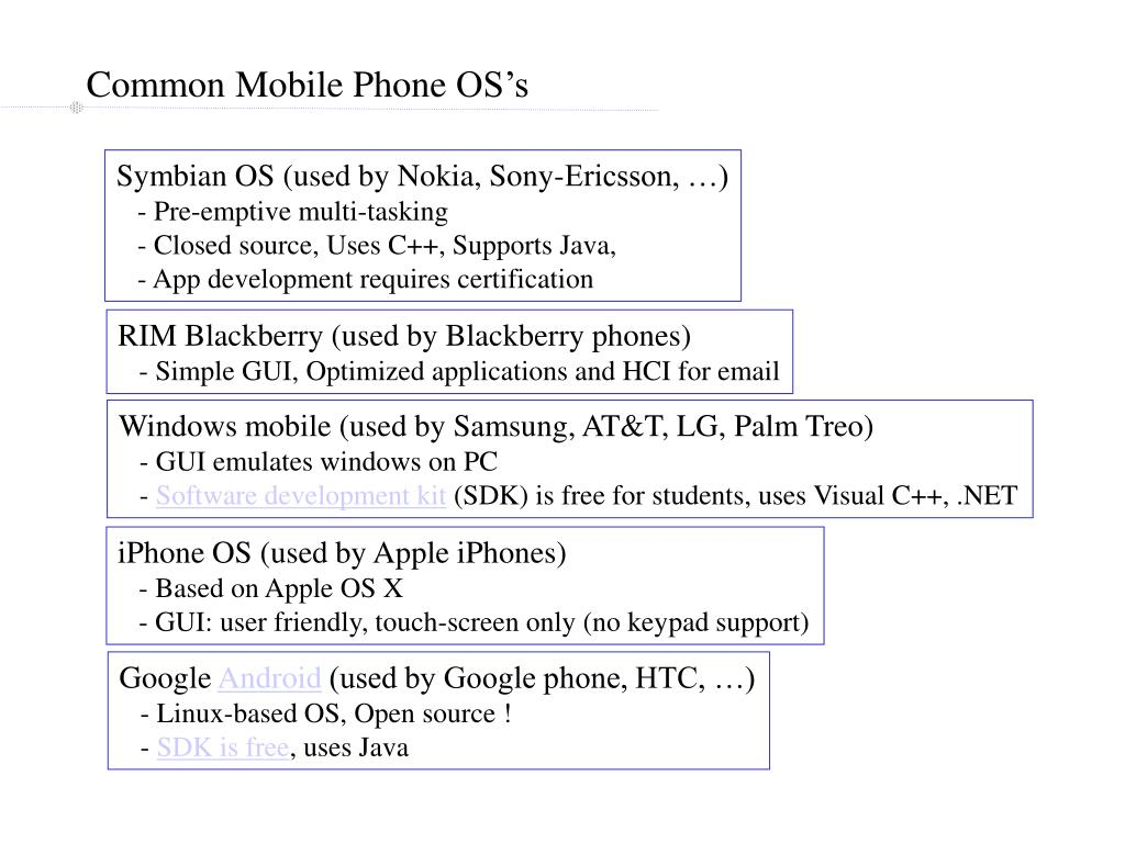 Common Mobile Phone OS's