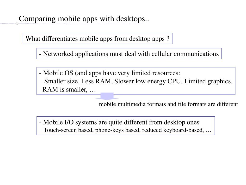 Comparing mobile apps with desktops..