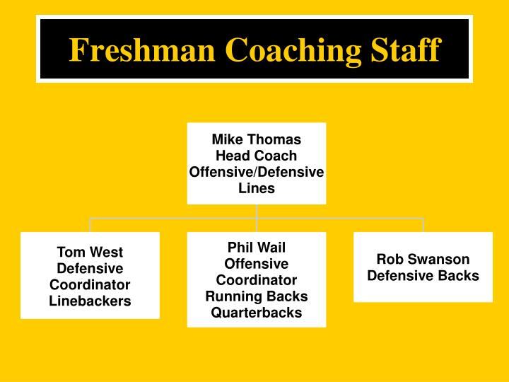 Freshman Coaching Staff