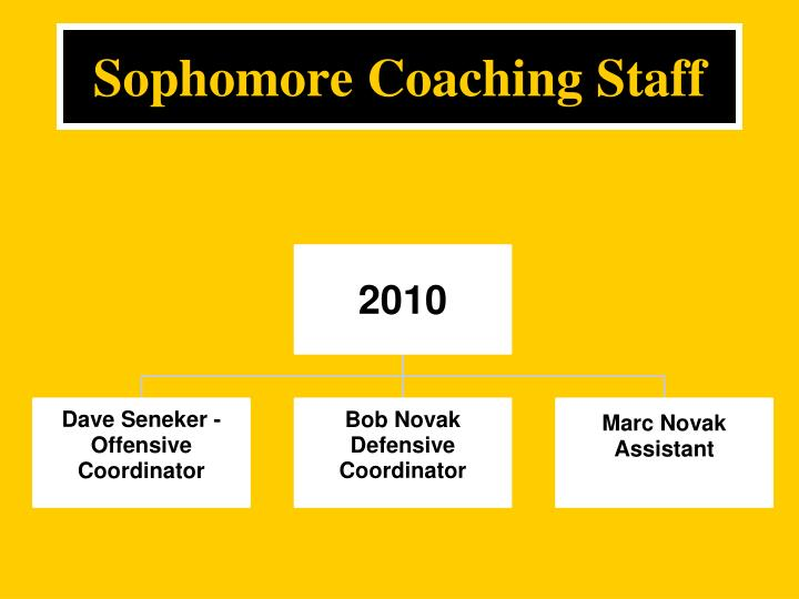 Sophomore Coaching Staff