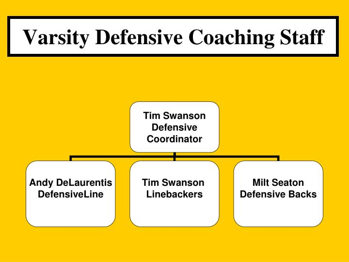 Varsity Defensive Coaching Staff
