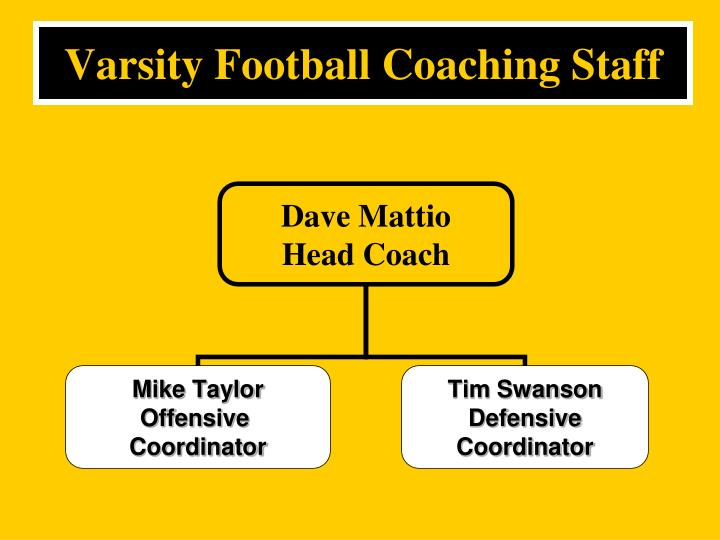 Varsity Football Coaching Staff