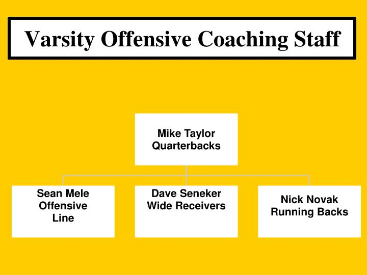 Varsity Offensive Coaching Staff
