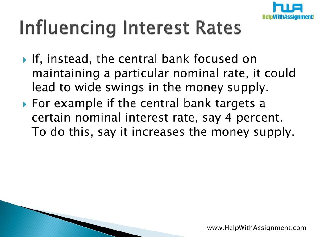 Influencing Interest Rates