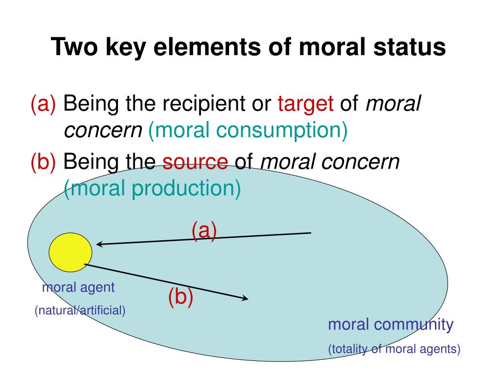 Two key elements of moral status