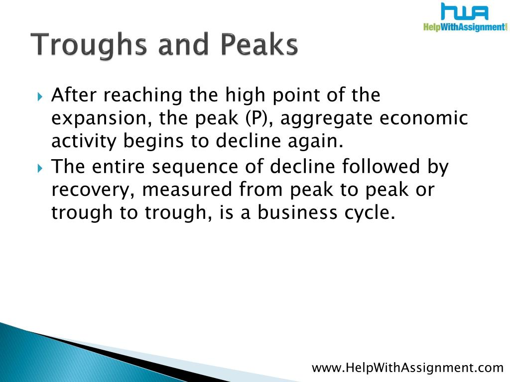 Troughs and Peaks