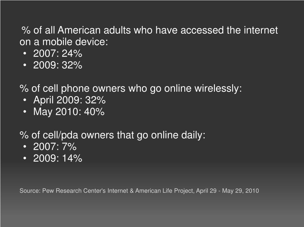 % of all American adults who have accessed the internet on a mobile device: