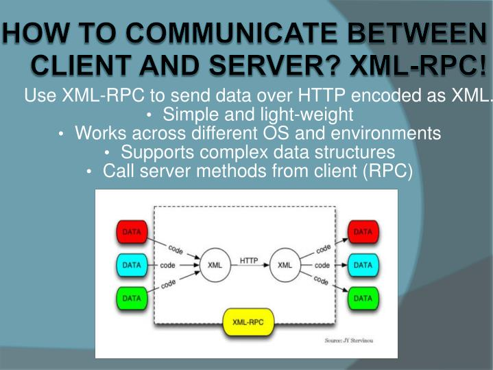 How to communicate between client and server xml rpc