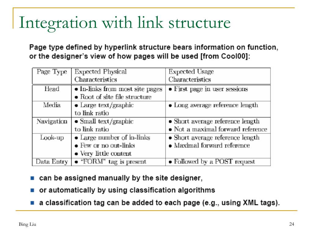 Integration with link structure