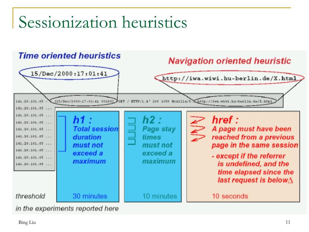 Sessionization heuristics