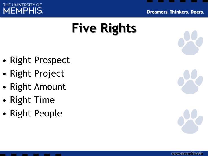 Five Rights