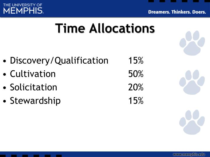 Time Allocations