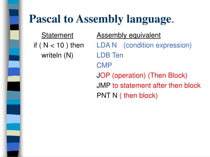 Pascal to Assembly language