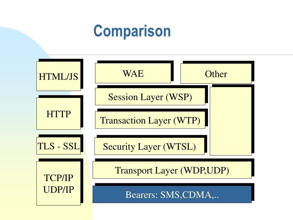 HTML/JS