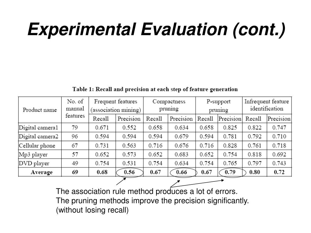 Experimental Evaluation (cont.)