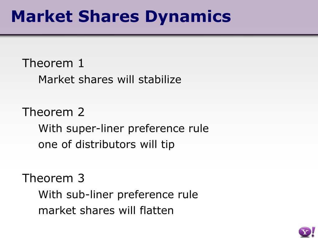 Market Shares Dynamics