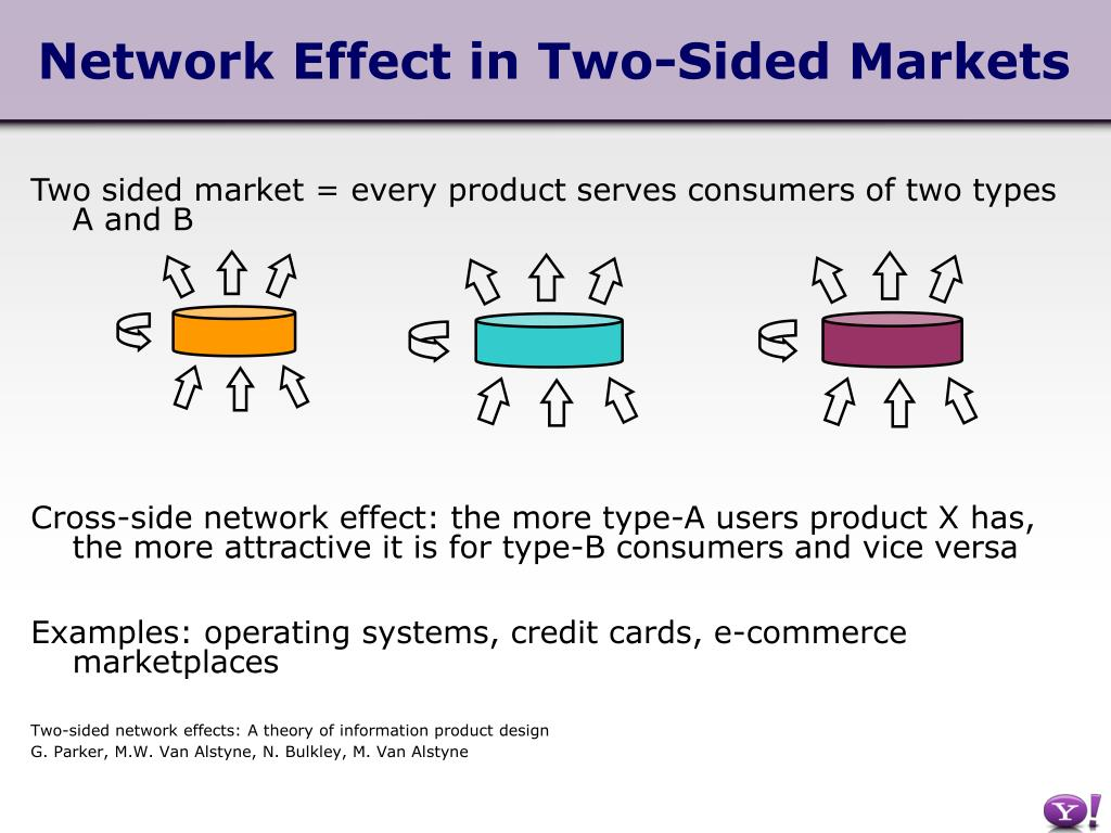 Two sided market = every product serves consumers of two types A and B