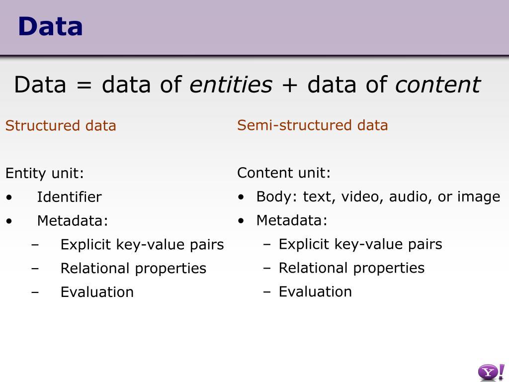 Data = data of