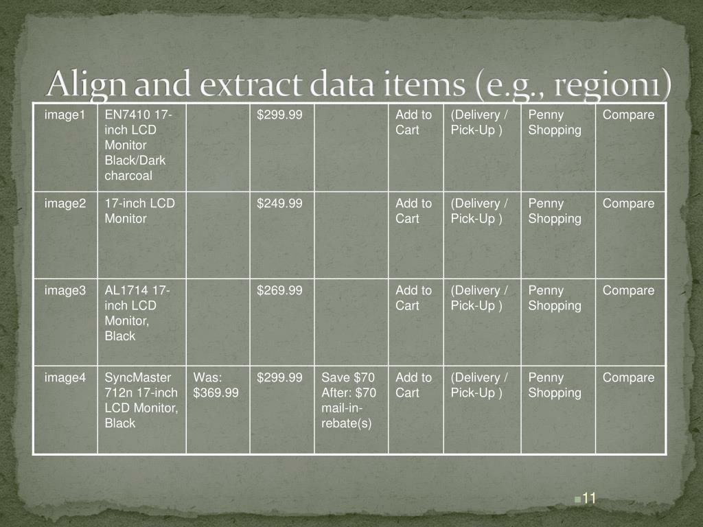 Align and extract data items (e.g., region1)