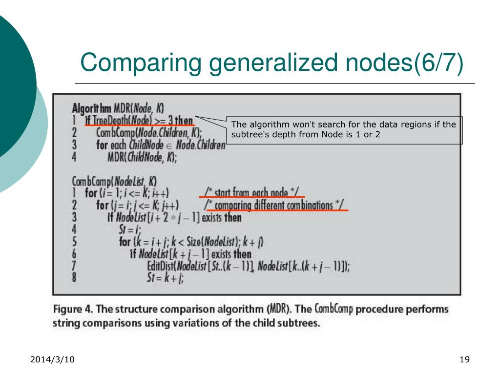 Comparing generalized nodes(6/7)