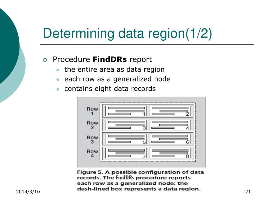Determining data region(1/2)