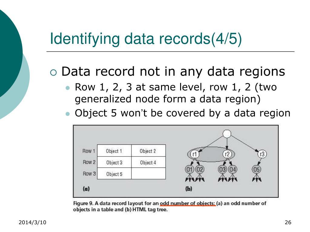 Identifying data records(4/5)