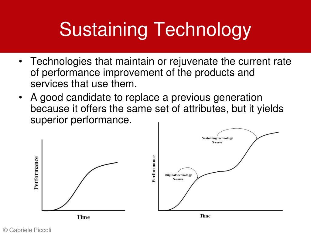 Sustaining Technology