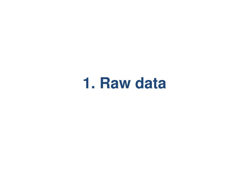 1. Raw data