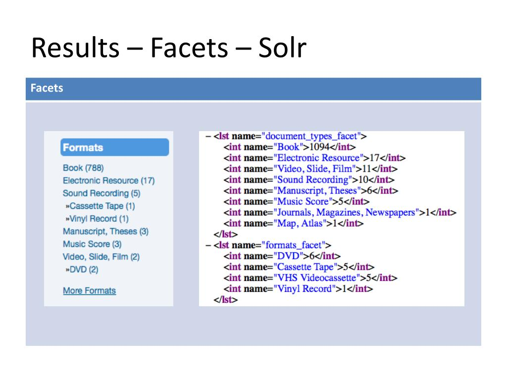 Results – Facets – Solr