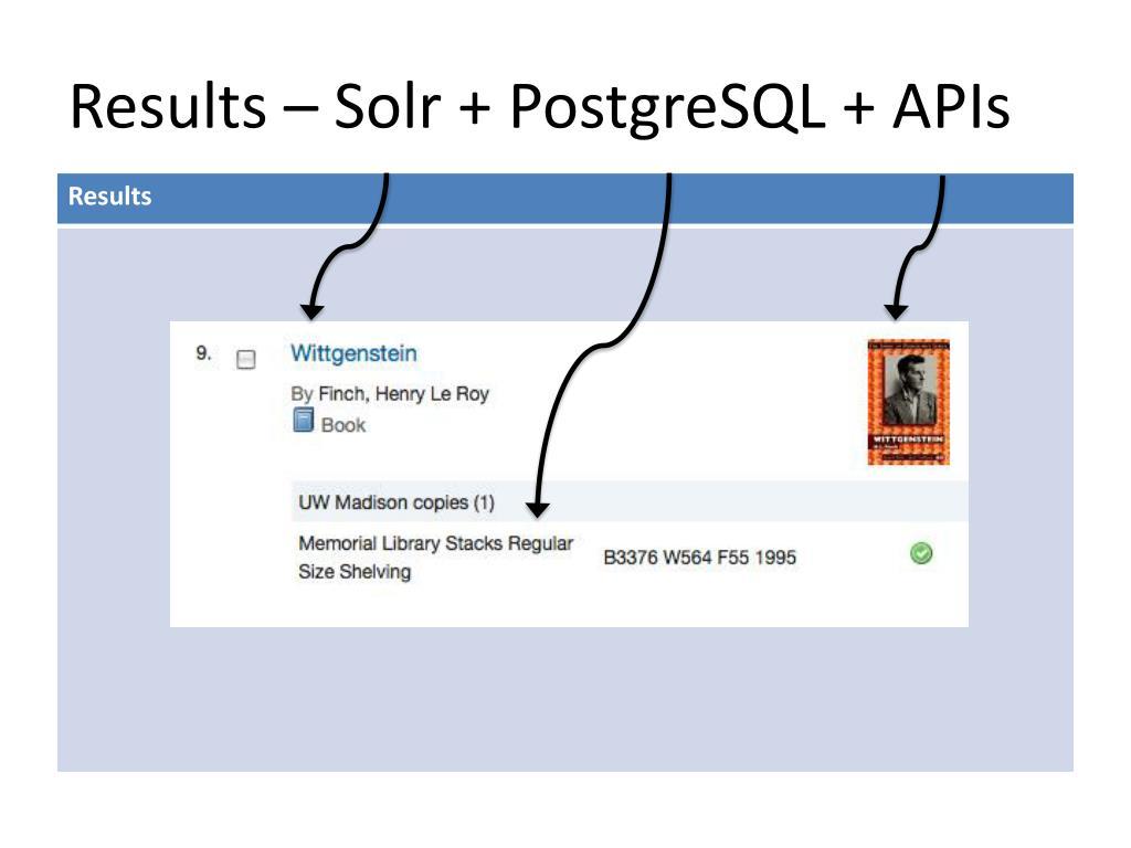 Results – Solr + PostgreSQL + APIs