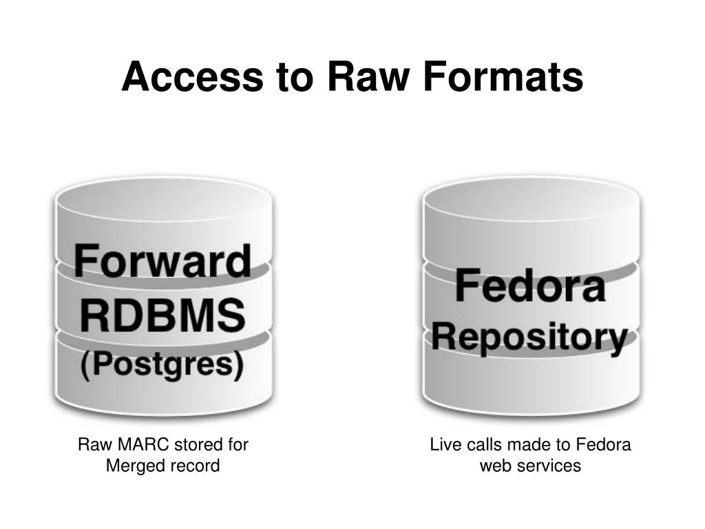 Access to Raw Formats