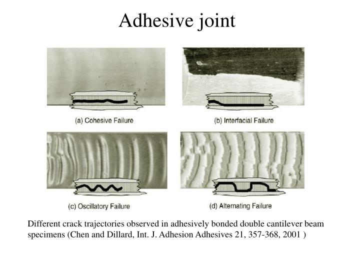 Adhesive joint
