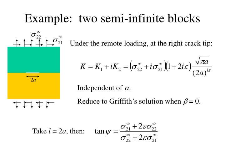 Example:  two semi-infinite blocks