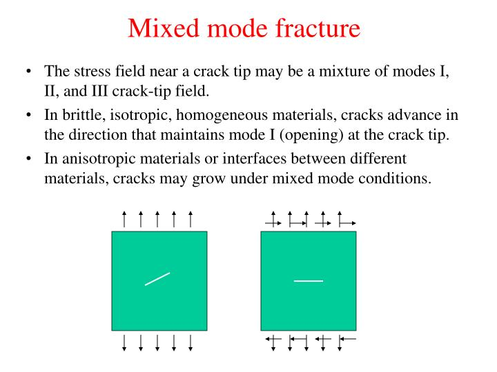 Mixed mode fracture