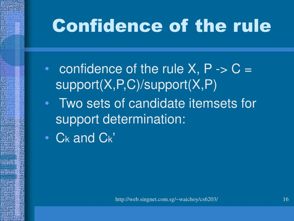 Confidence of the rule