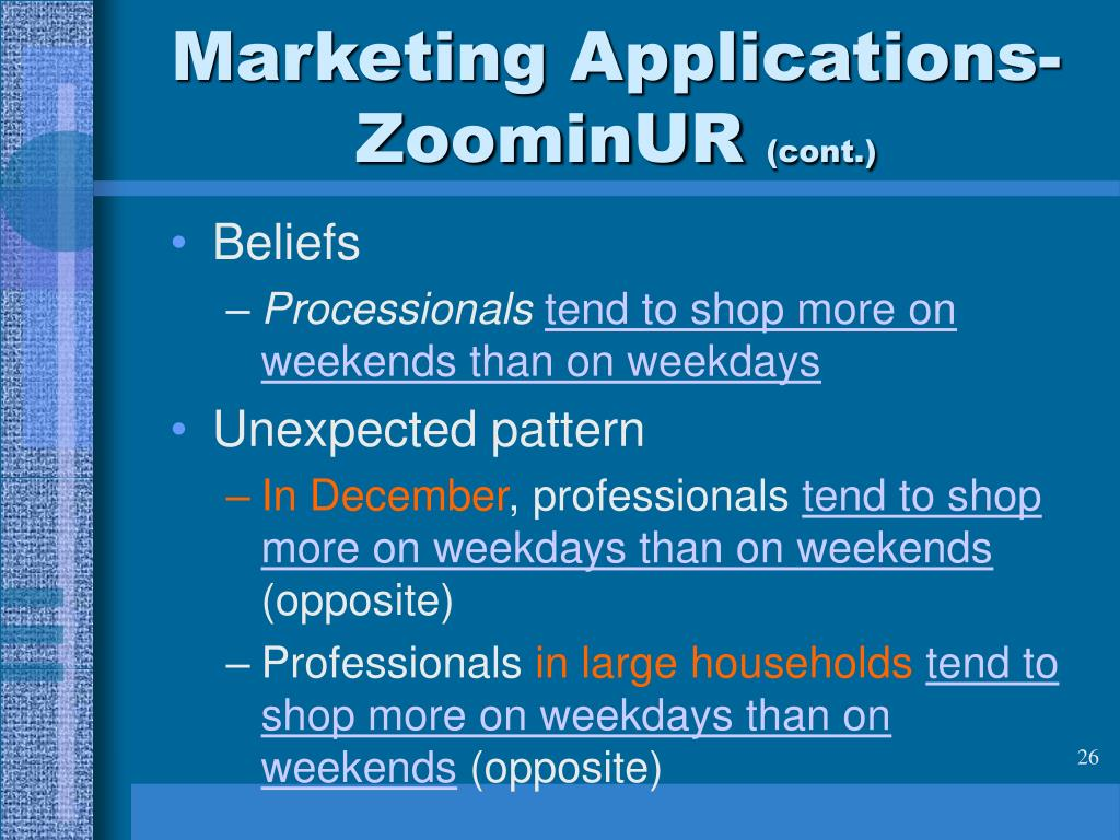 Marketing Applications-ZoominUR