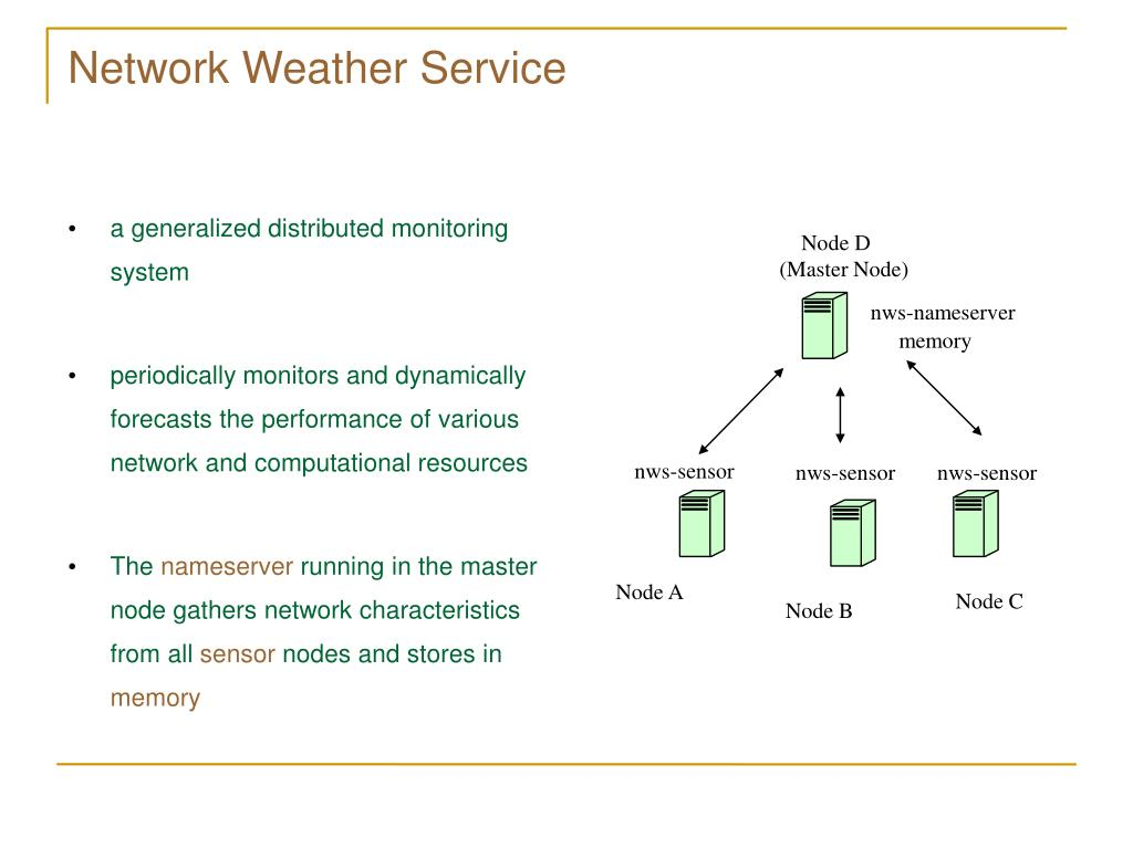 Network Weather Service