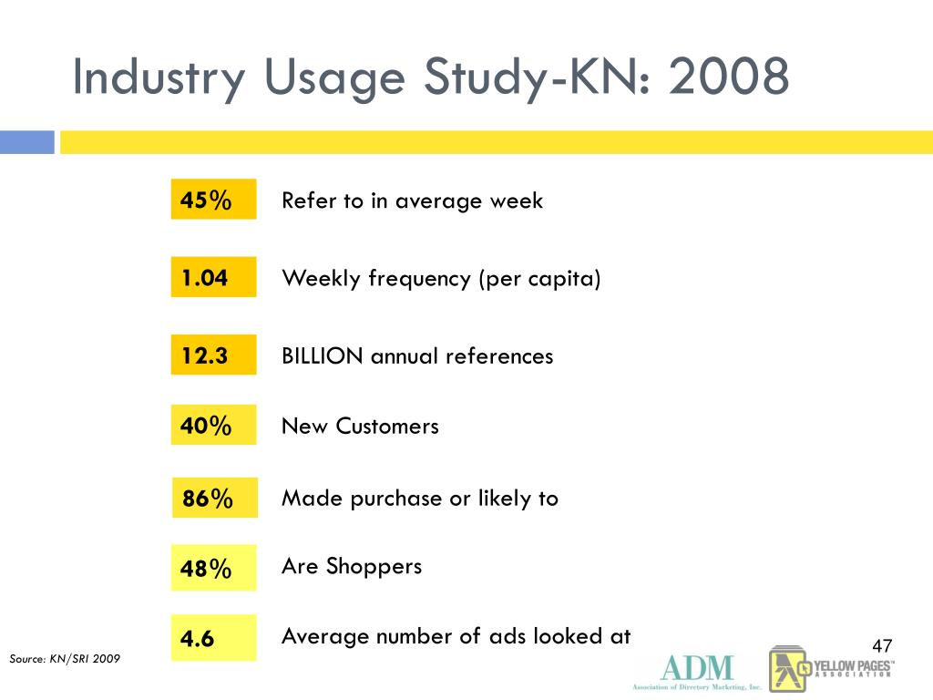Industry Usage Study-KN: 2008