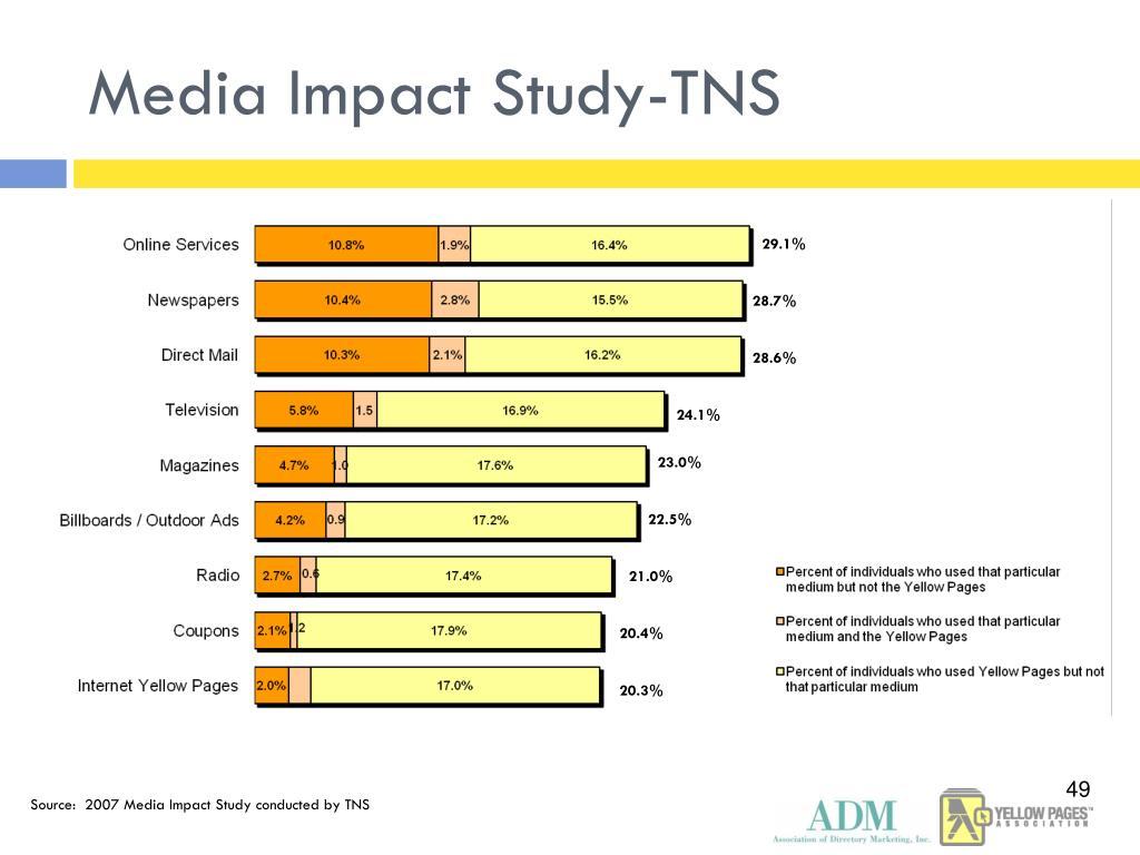 Media Impact Study-TNS