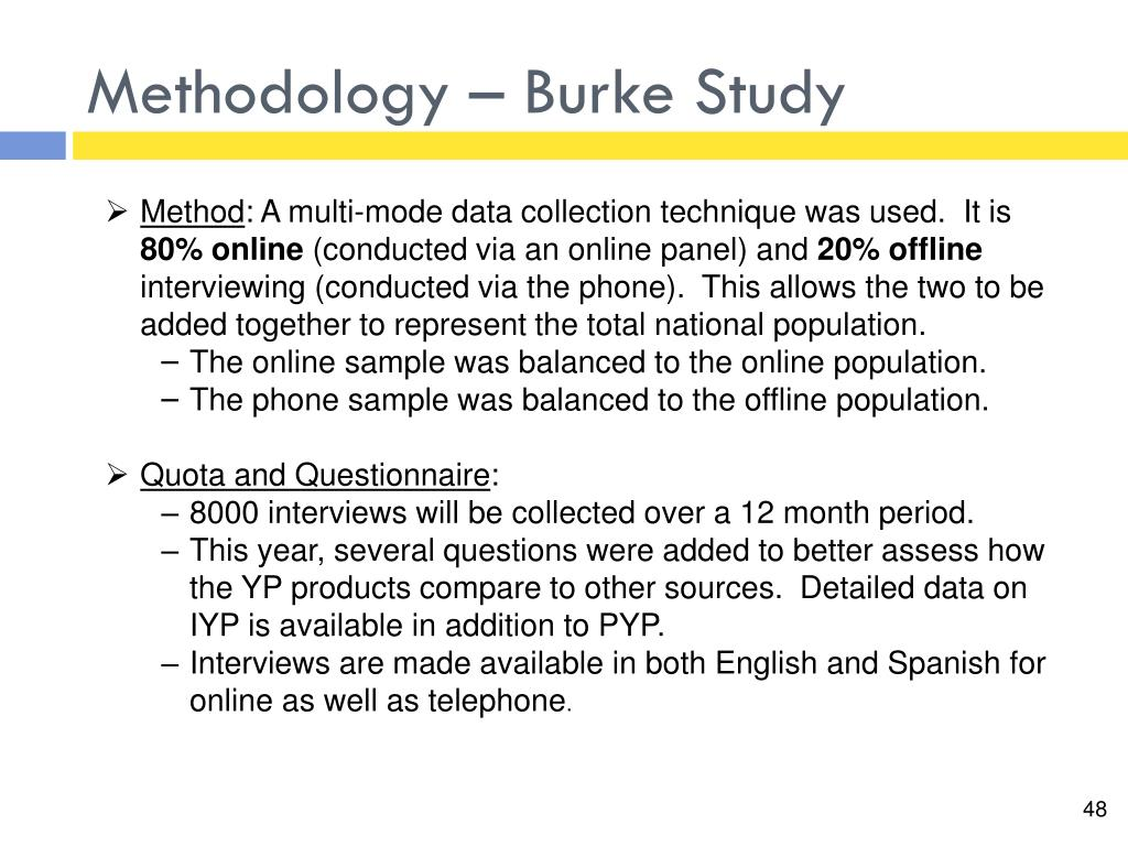 Methodology – Burke Study