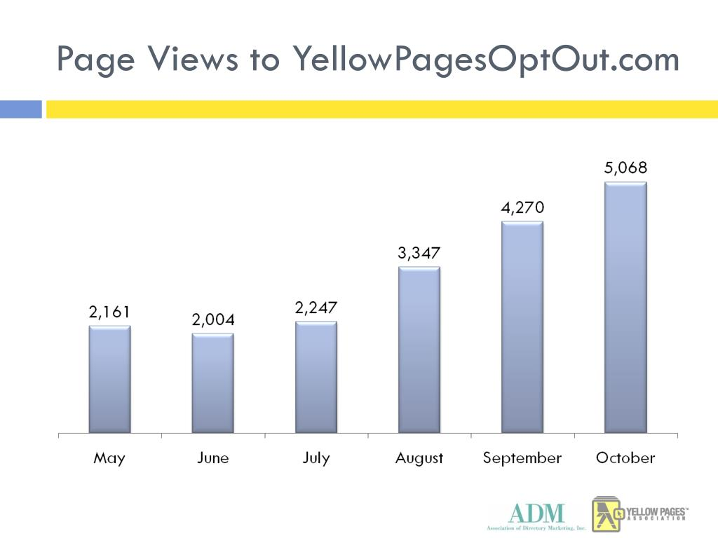 Page Views to YellowPagesOptOut.com