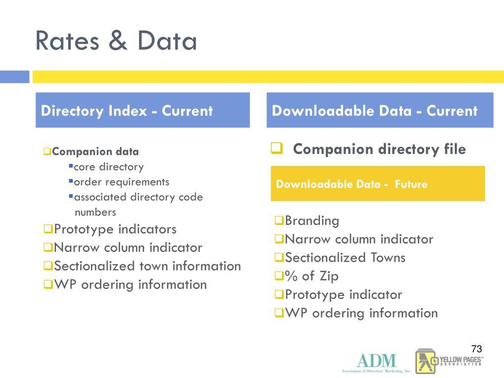 Rates & Data