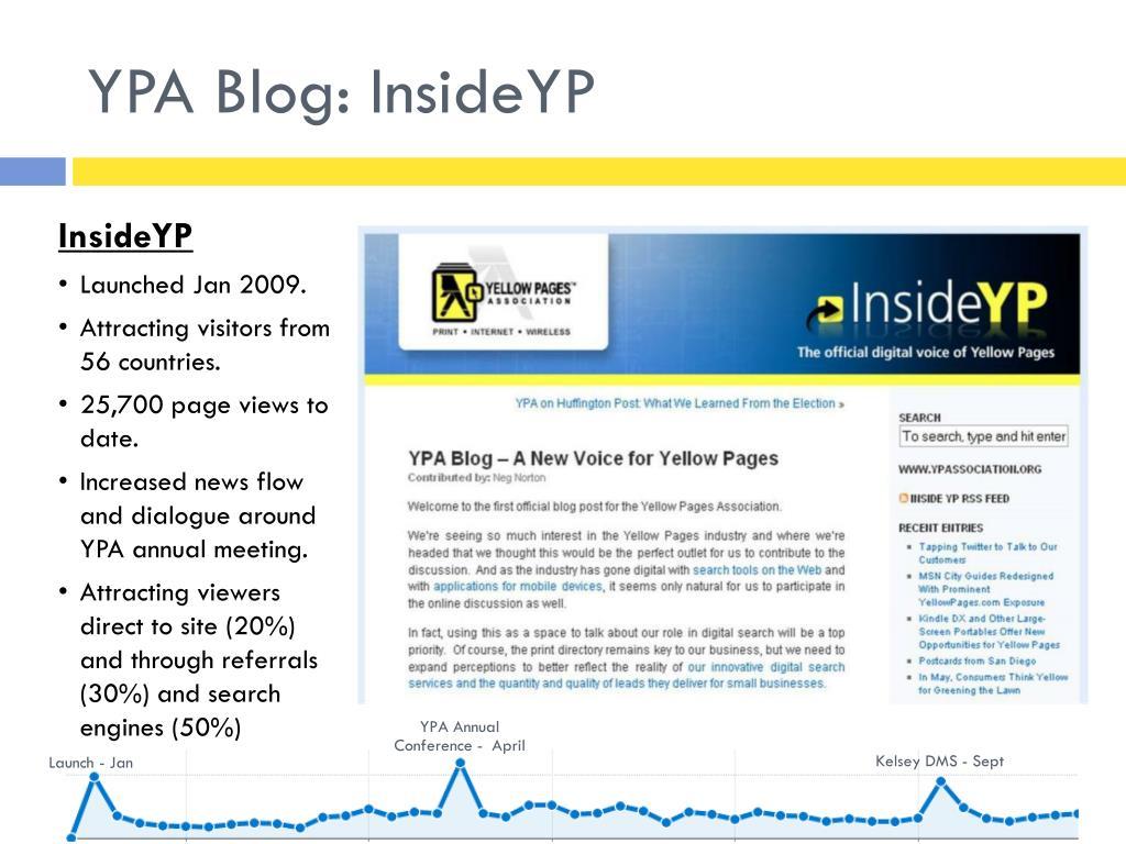 YPA Blog: InsideYP