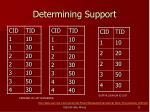 determining support