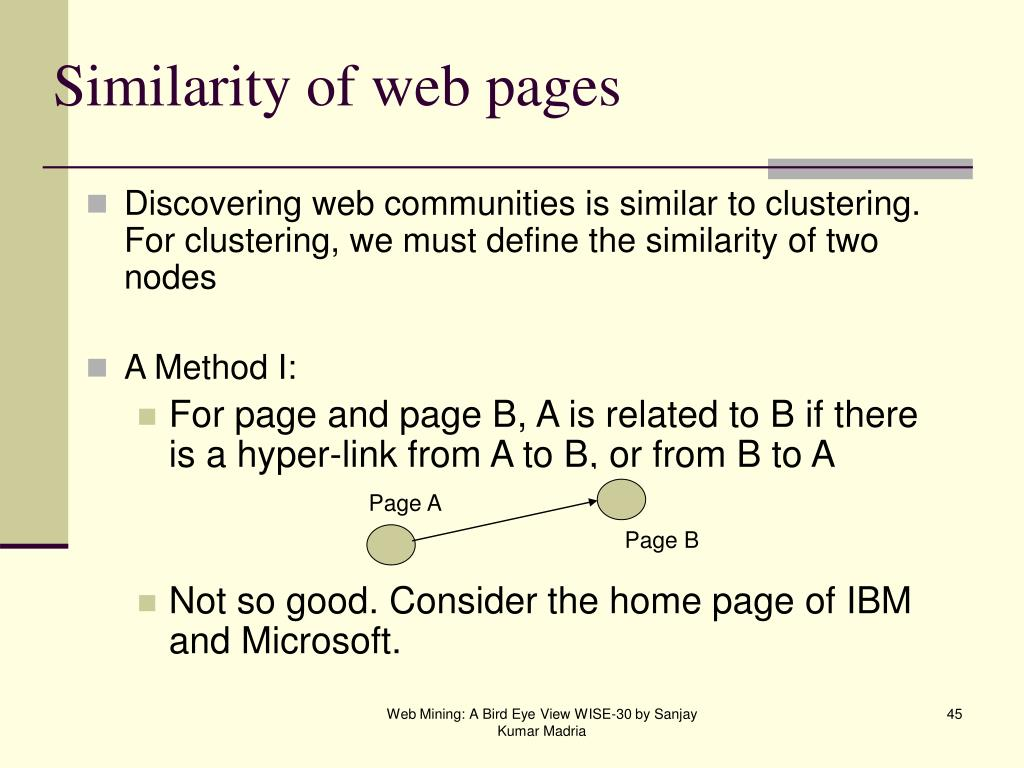 Similarity of web pages
