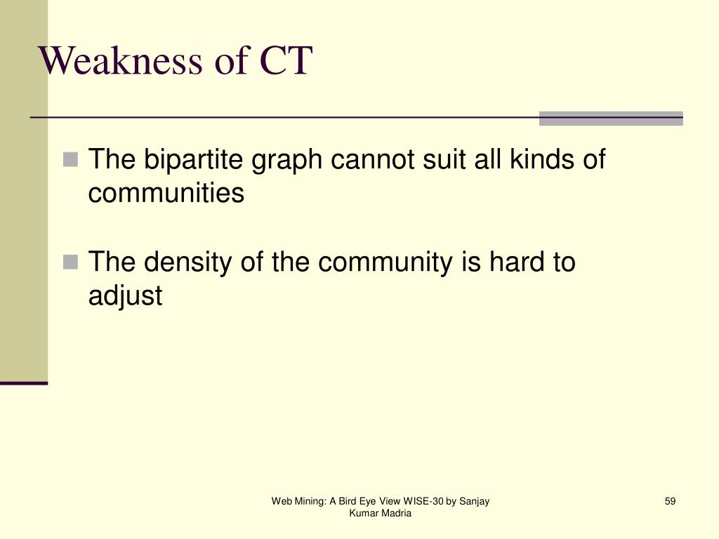 Weakness of CT