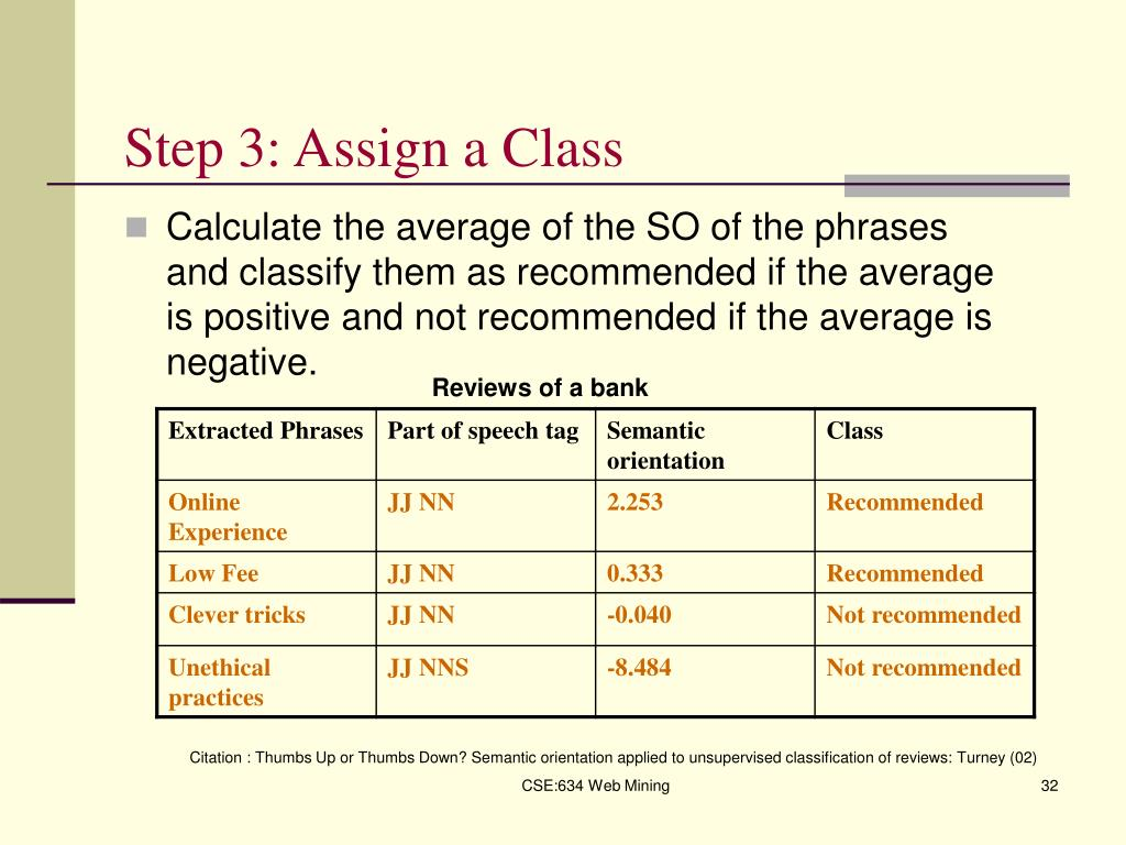 Step 3: Assign a Class
