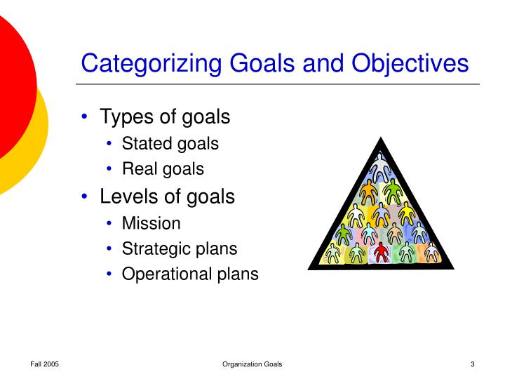 Categorizing goals and objectives