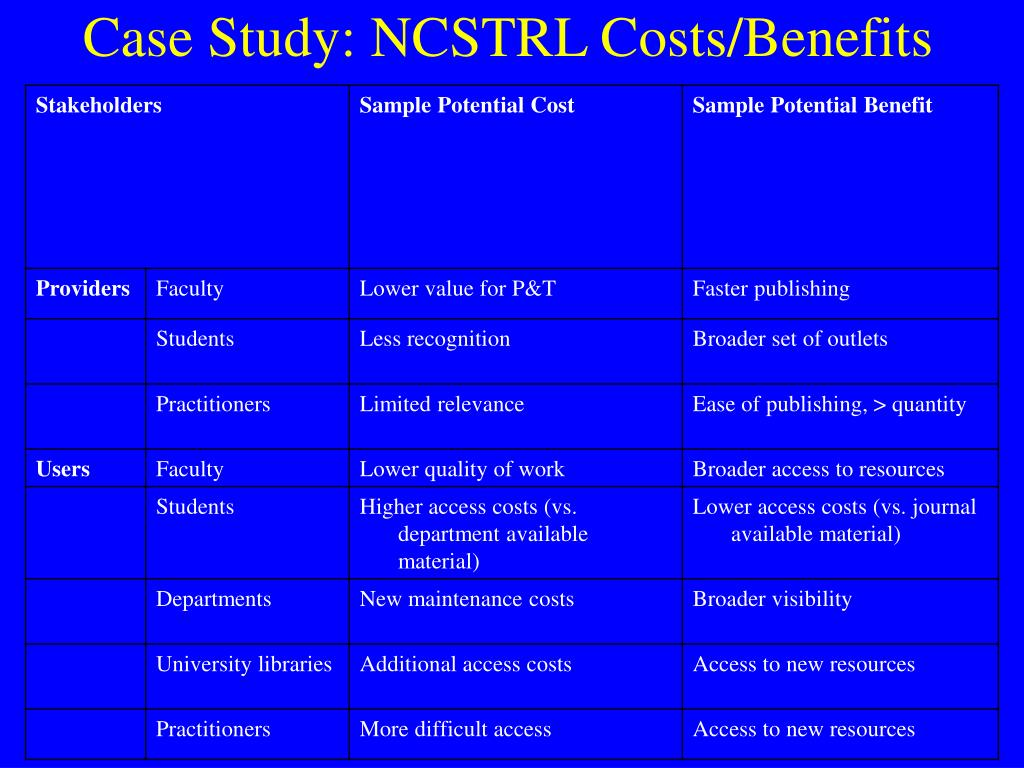 Case Study: NCSTRL Costs/Benefits