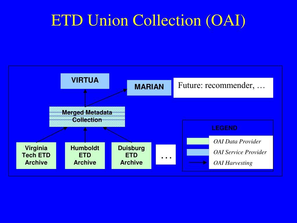 ETD Union Collection (OAI)